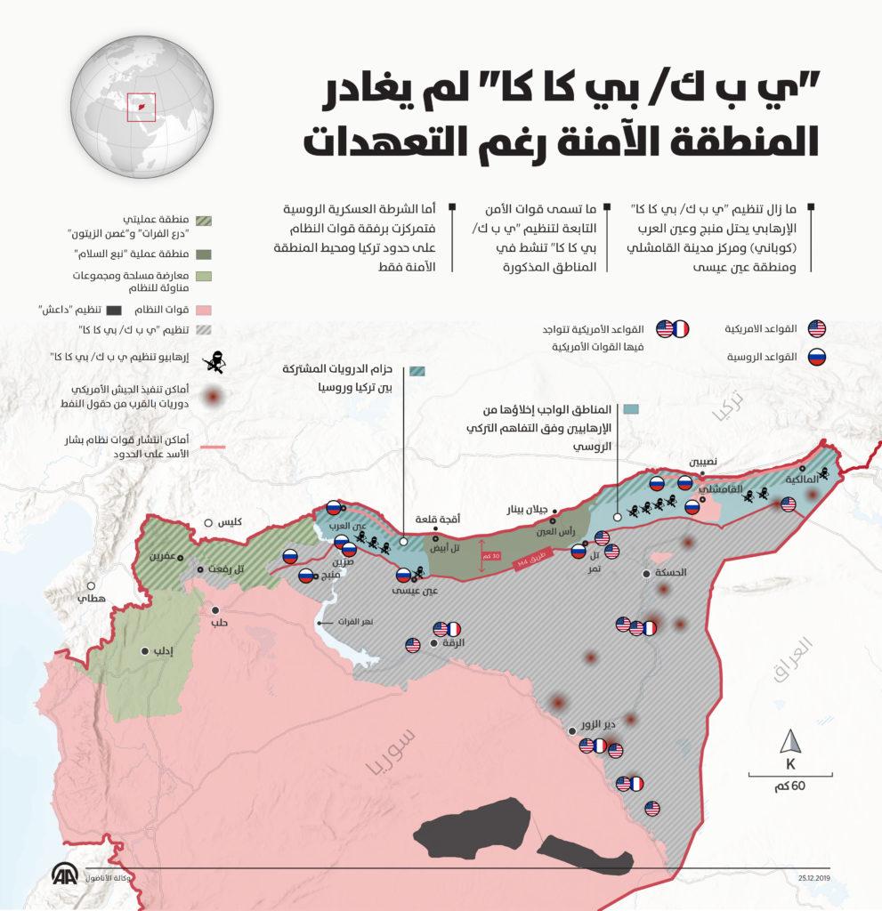 """ميليشيات """"الكردستاني"""" لم تنسحب من المنطقة الآمنة"""